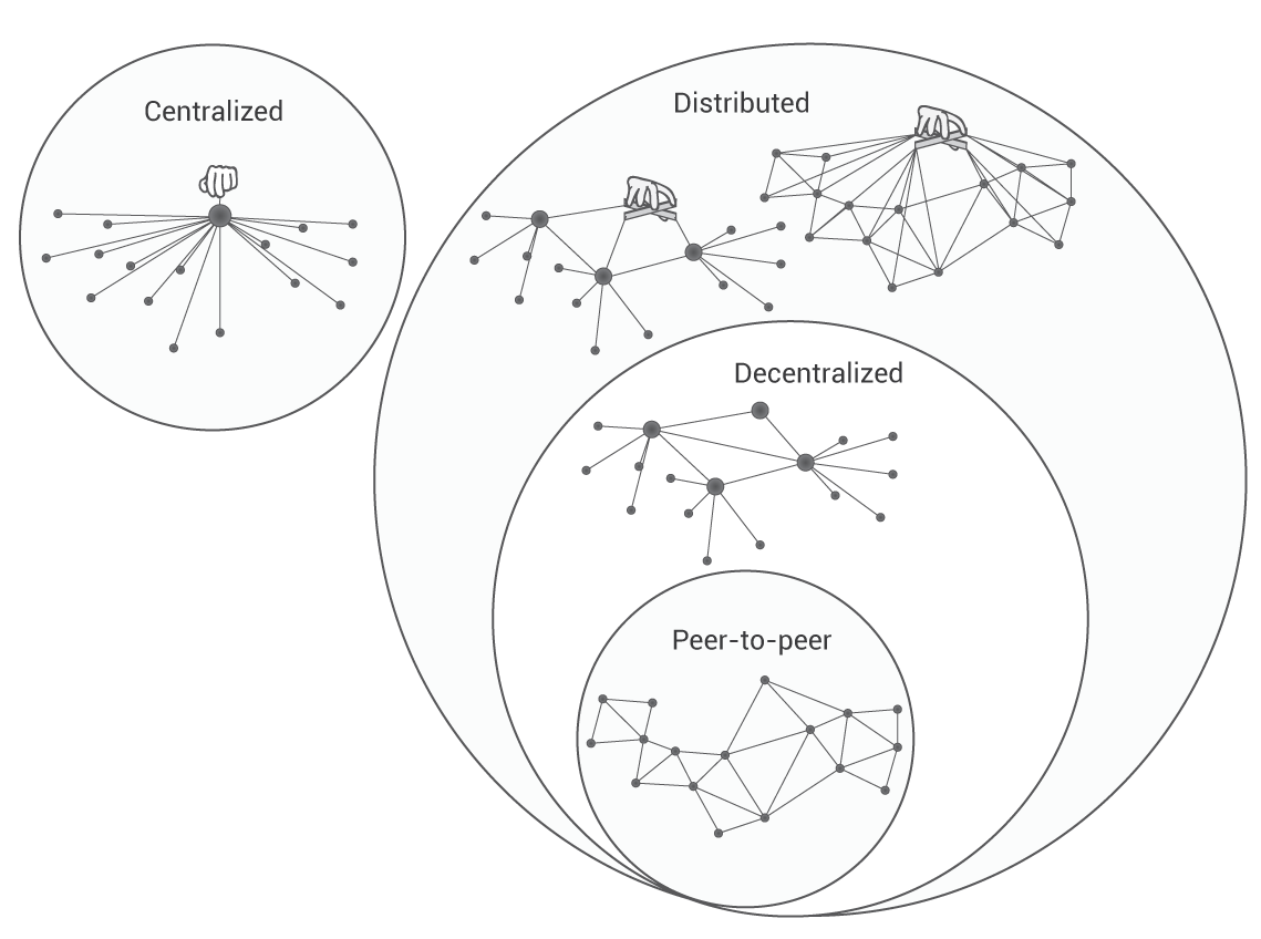 centralisation and decentralisation pdf