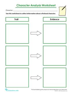 character analysis worksheet pdf
