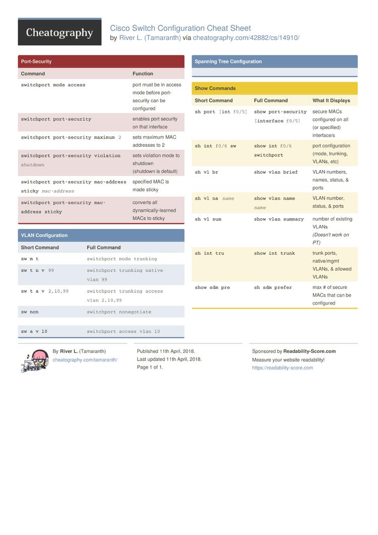 cisco switch configuration commands pdf