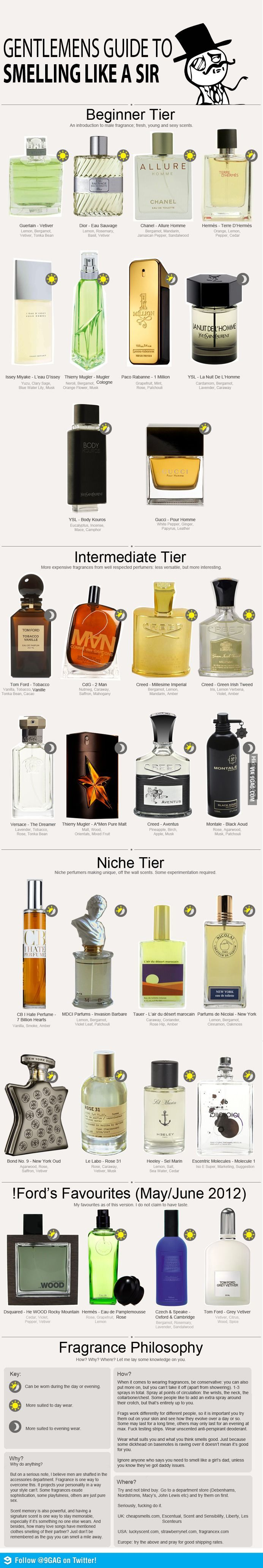 colognes mens guide