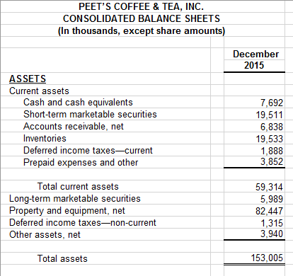 current liabilities list pdf