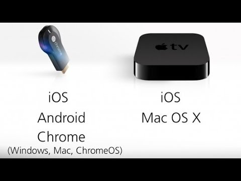 chromecast instructions for ipad