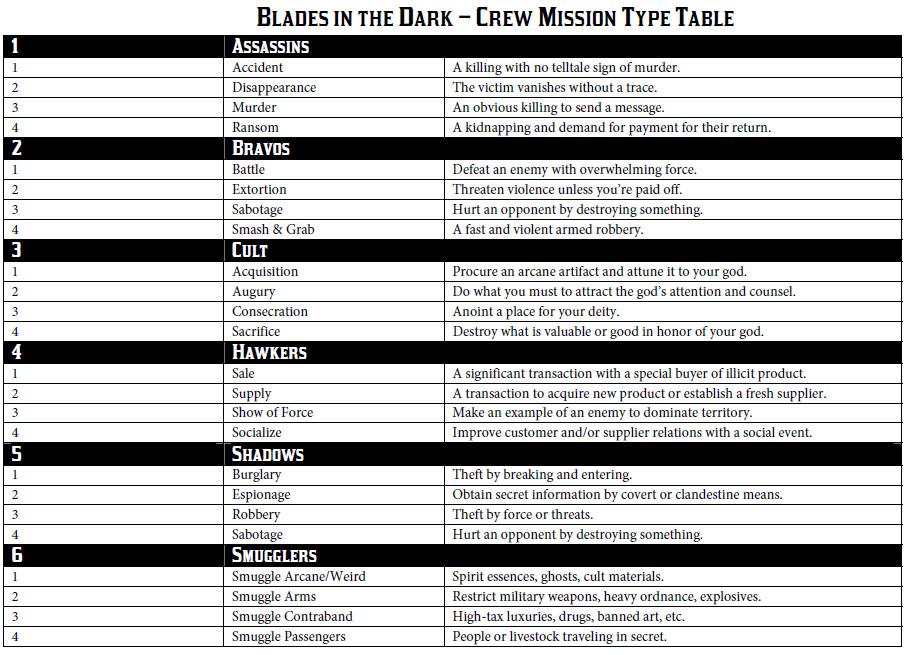 blades in the dark pdf