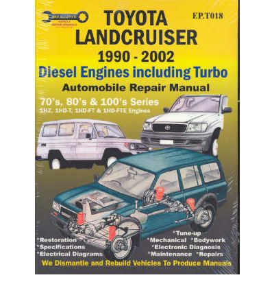 92 80 series landcruiser repair manual download