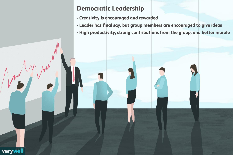 benefits of autocratic leadership pdf