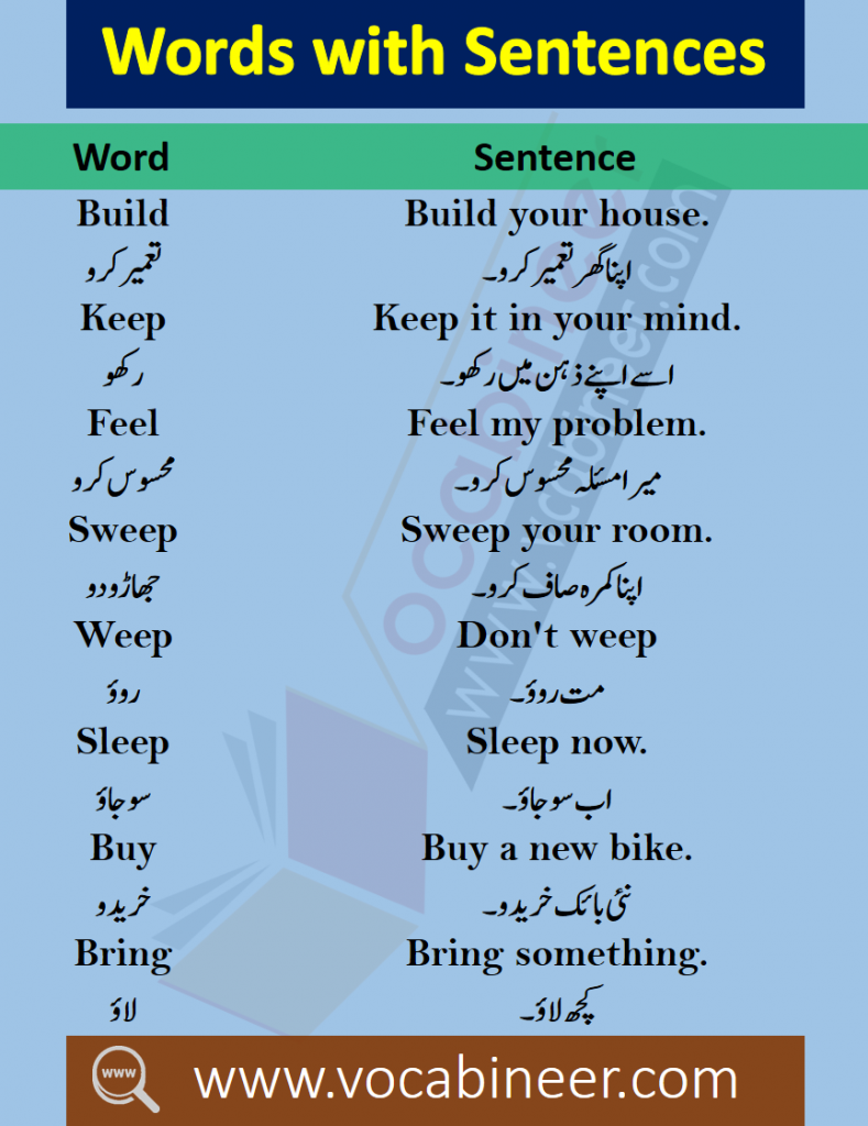 daily use english words pdf