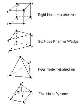 d&d 3.5 modules pdf