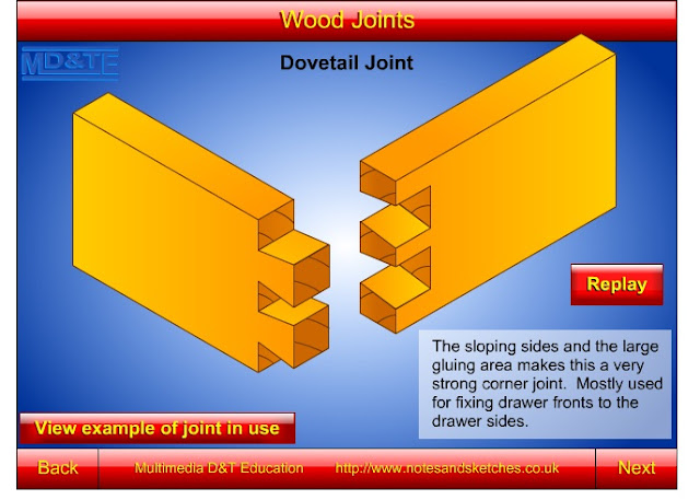 different types of hinges and their uses pdf