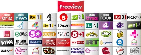 digital freeview guide