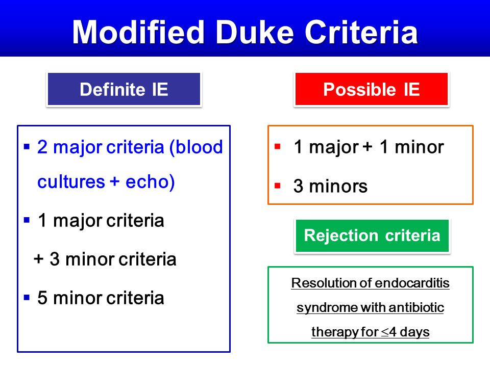 duke criteria infective endocarditis pdf