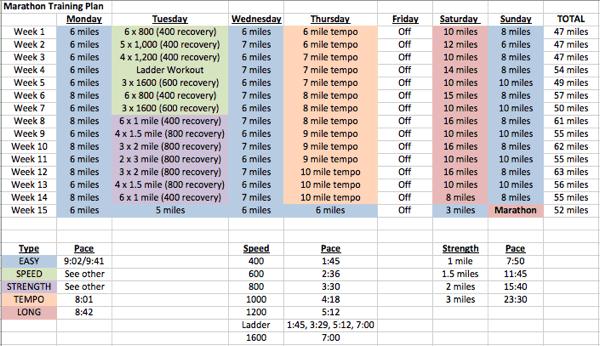 asics sub 3 hour marathon training plan pdf